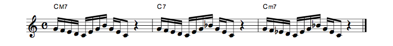 jazz sheet music スケール&コード