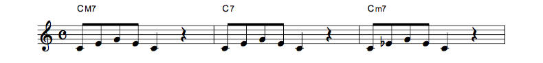 jazz sheet music scale code4