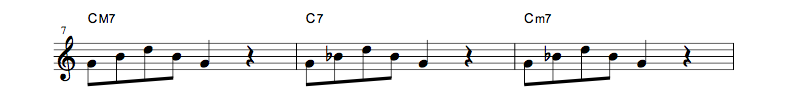 jazz sheet music scale code6