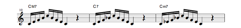jazz sheet music scale code7