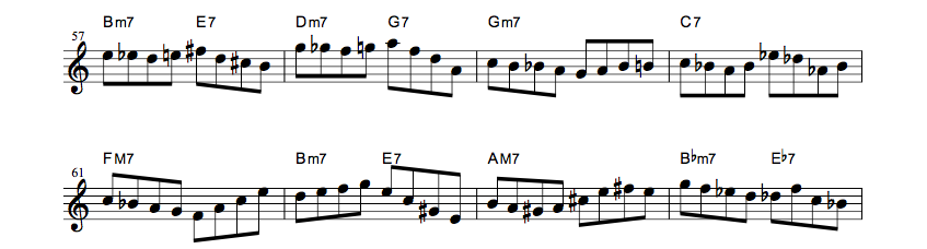 how to use bebop scale lazy bird.png