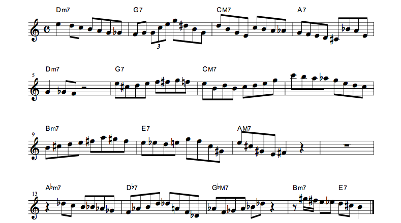 jazz sheet music bebop scale aprill