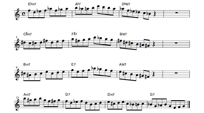 jazzsheetmusiccherokee1