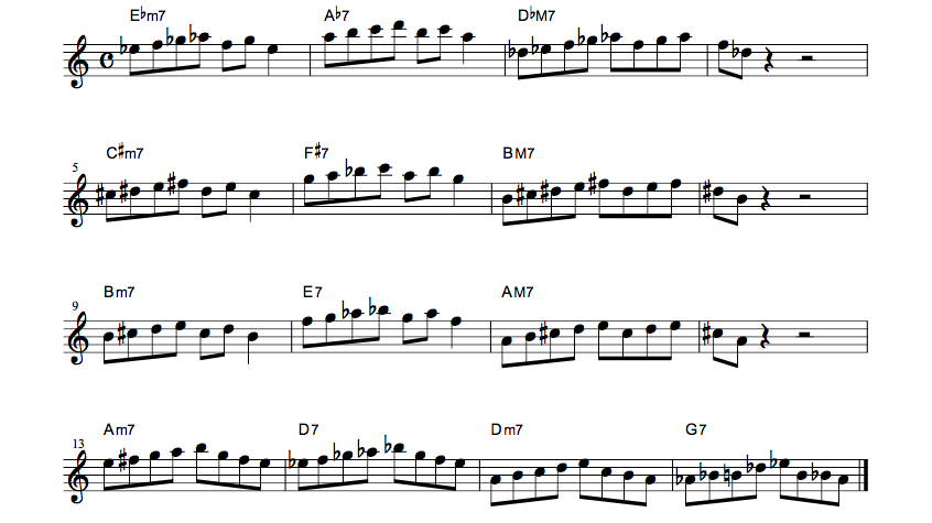 jazzsheetmusiccherokee4