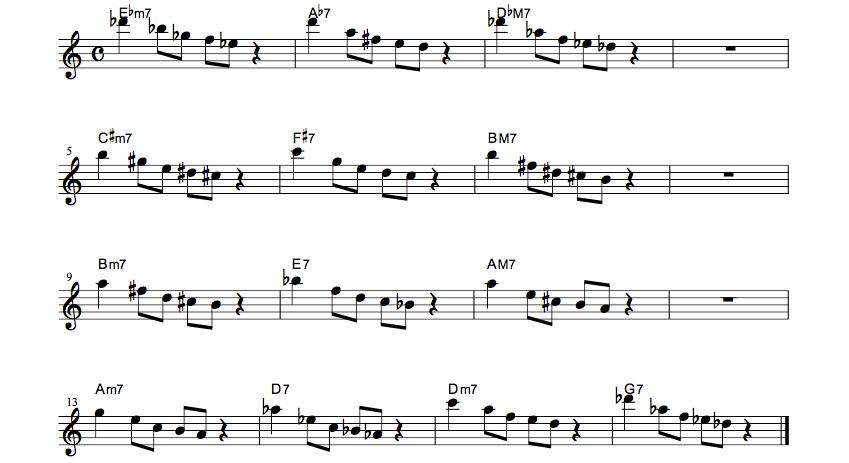 jazzsheetmusiccherokee5